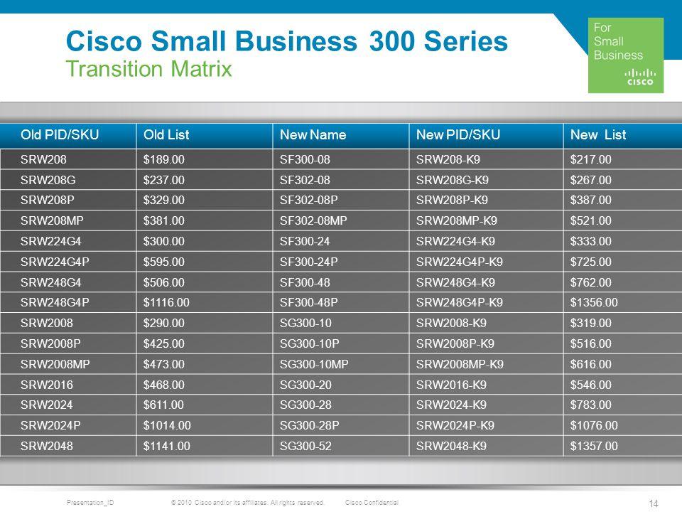 cisco sf302 08p configuration guide