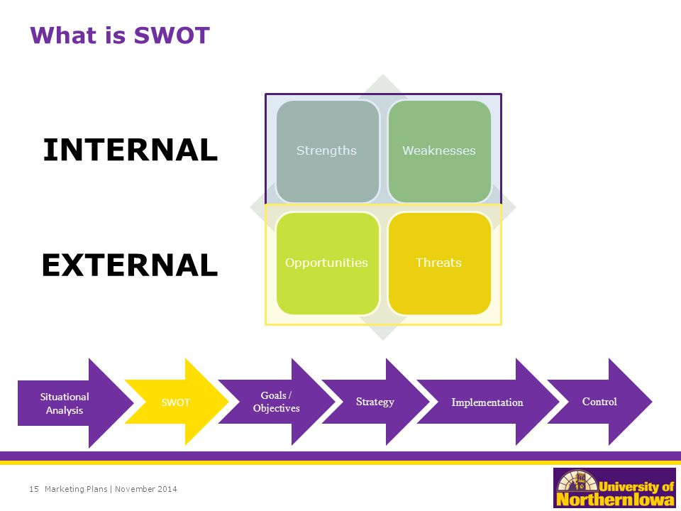 a situational analysis of control video corporation and its competition Swot analysis of mcdonald's (5 key strengths in 2018) ovidijus jurevicius | march 17, 2018 this mcdonald's swot analysis reveals how the most successful fast-food chain company of all time uses its competitive advantages to continue dominating fast-food industry.