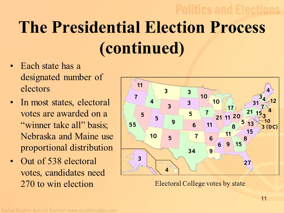 the process of electoral college in the us needs revision Electoral college system needs revision november 16, 2016 by viewpoints in editorial, opinions, riverside city college the electoral college often.
