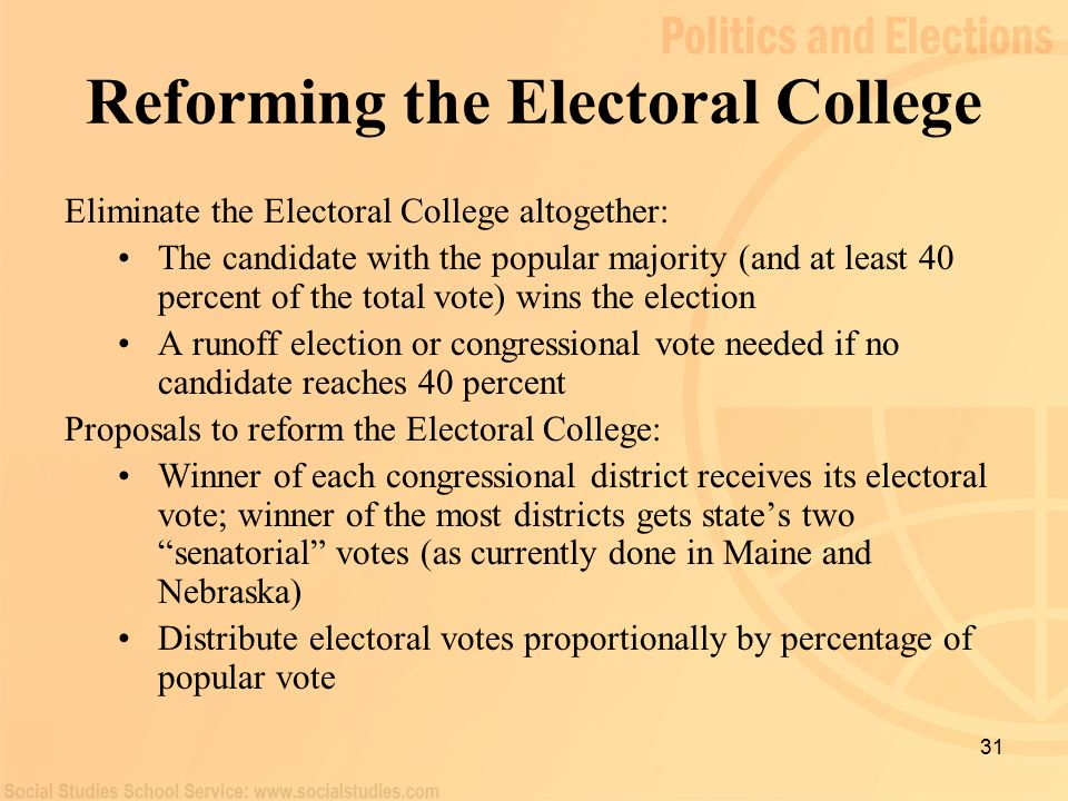 an essay in favor of abolishing the electoral college It's time to abolish the electoral college and it is time to abolish it the electoral college disenfranchises millions of first-person essays.