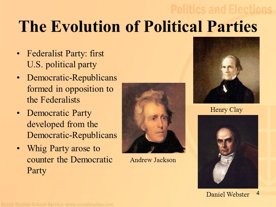 evolution federalists to whigs essay Political parties were singled out as corrupt, undemocratic, outmoded, and inefficient power of corrupt government could be diminished by increasing the power of the people and by putting more power in the hands of non-elective, nonpartisan, professional officials.