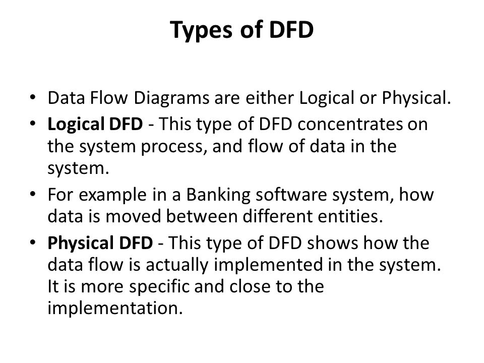 9 types - Types Of Software Diagrams