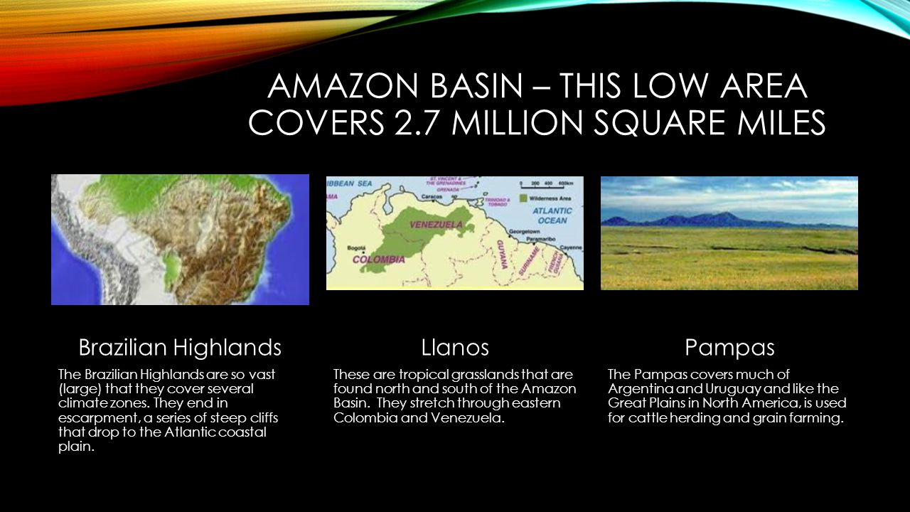 Amazon basin – This low area covers 2.7 million square miles
