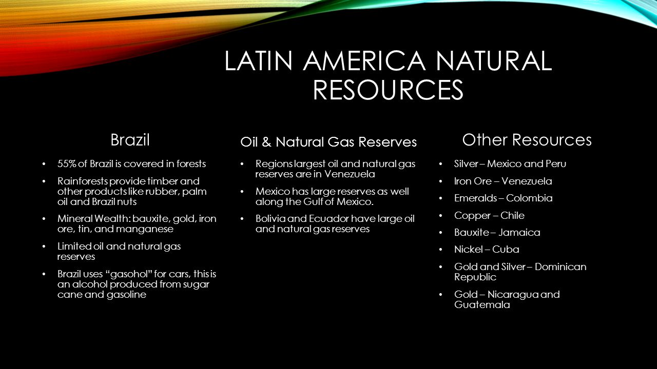 Natural Resources Produced By Chile