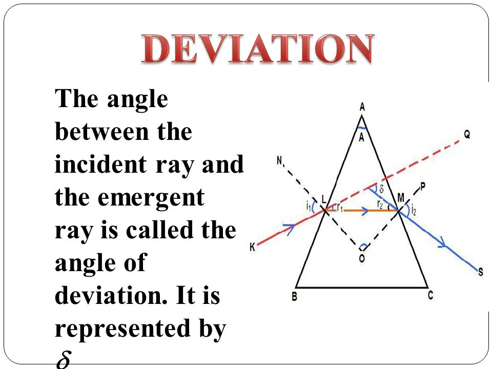 deviation of angle of incidence essay Video: angle of incidence: definition & formula discover what an angle of incidence is and how it relates to light then dive further into learning the related topics of incident angles with.