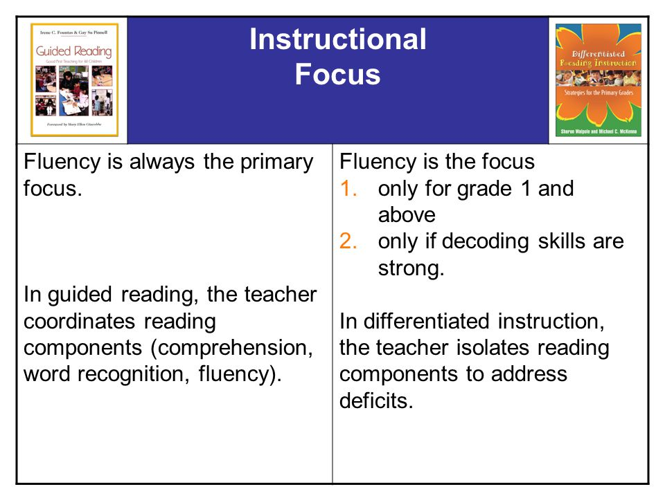 Instructional Focus Fluency is always the primary focus.