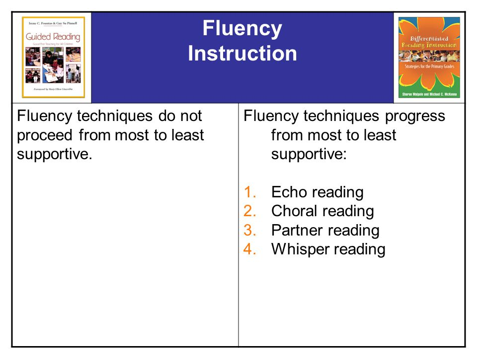Fluency Instruction. Fluency techniques do not proceed from most to least supportive. Fluency techniques progress from most to least supportive: