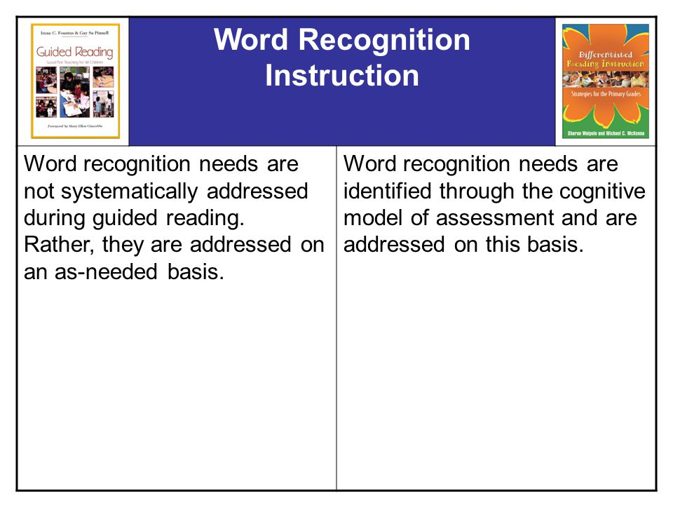 Word Recognition Instruction