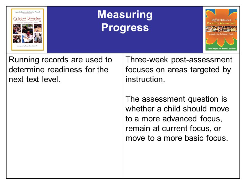 Measuring Progress. Running records are used to determine readiness for the next text level.