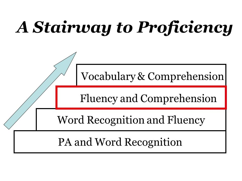 A Stairway to Proficiency