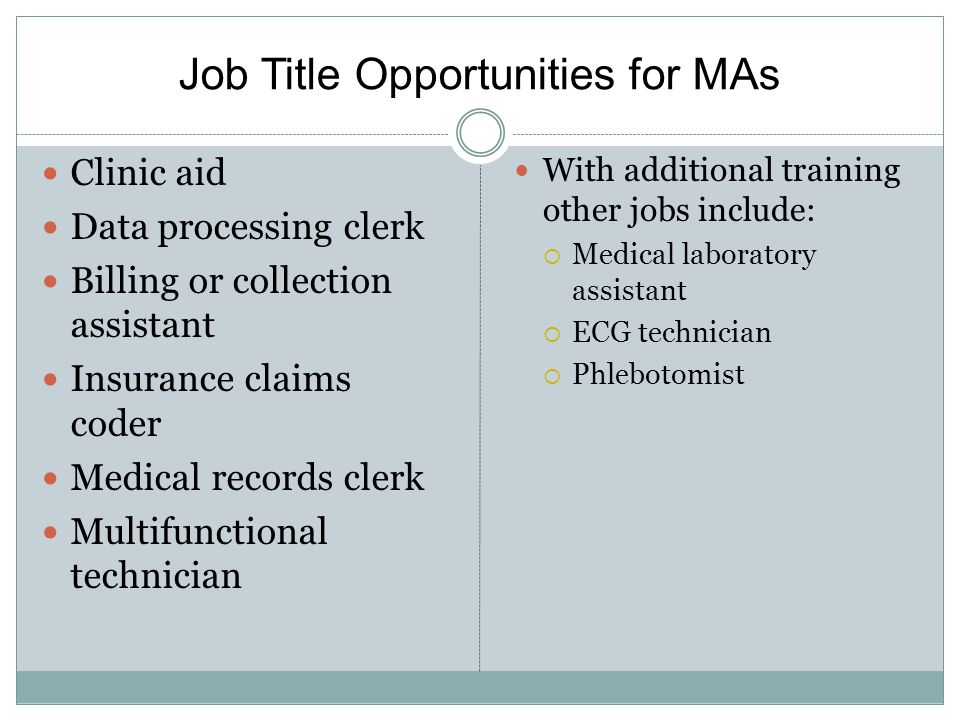 35 job title opportunities - Medical Collection Jobs
