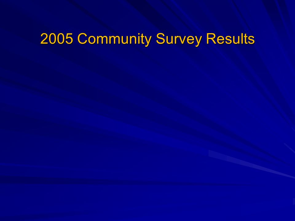 2005 Community Survey Results