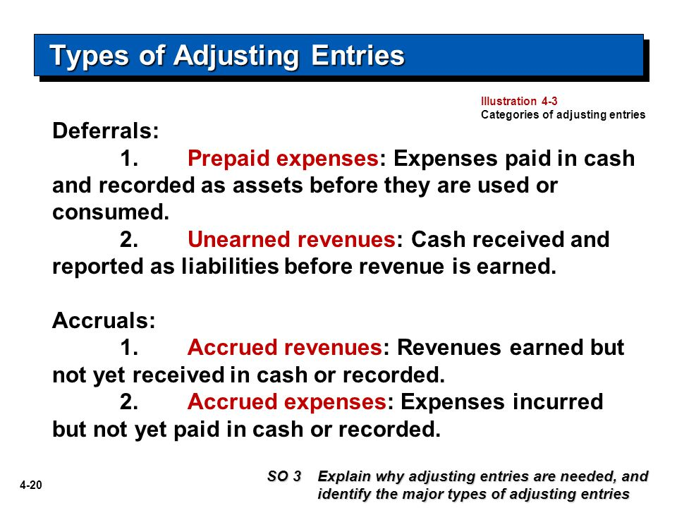 explain why adjusting entries are necessary Explain why adjustments are necessary and list the charac-  the adjusting entries are shown in color in t accounts to separate them from other transactions an .