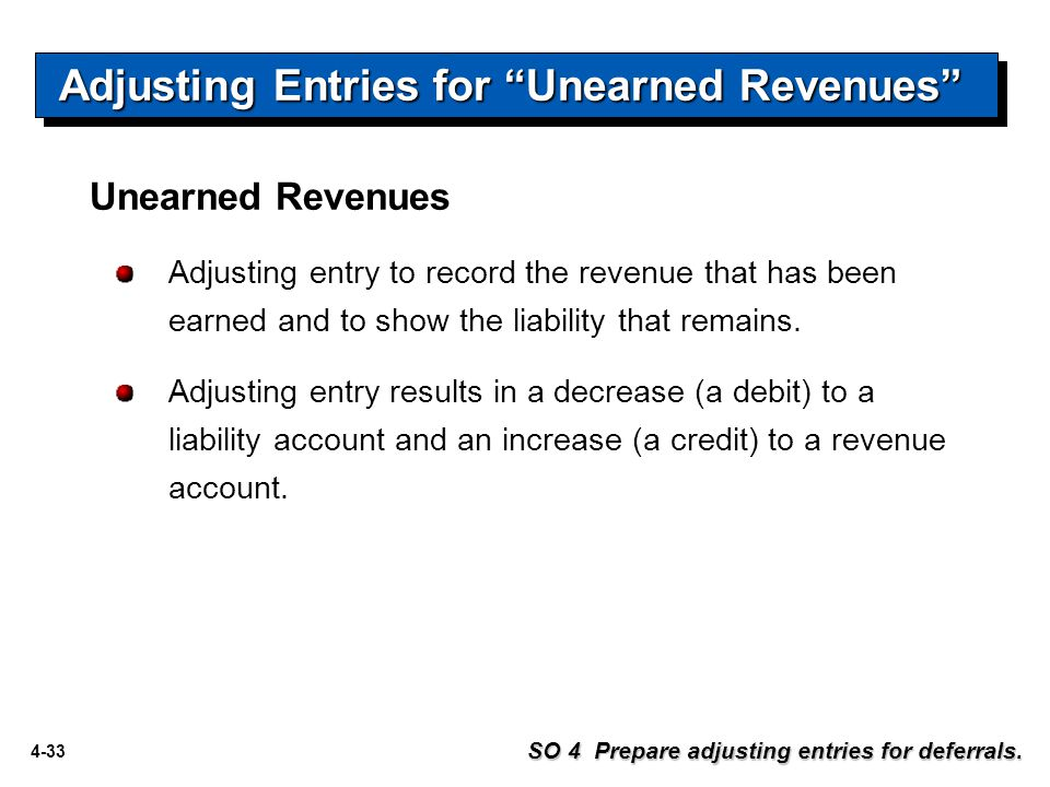 how to make adjusting entries for unearned revenue