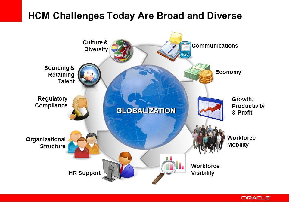challenges of culture in multinational companies Organizations' with specific to multinational companies in india  25  organizational culture and knowledge sharing 29 26 factors.