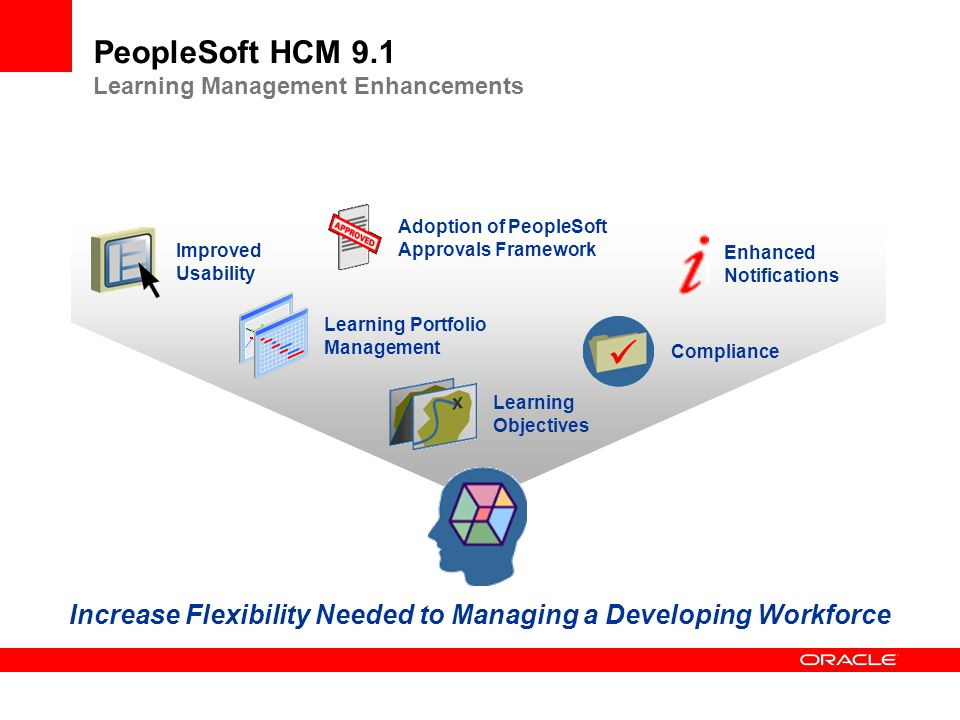 peoplesoft human capital management vision and roadmap