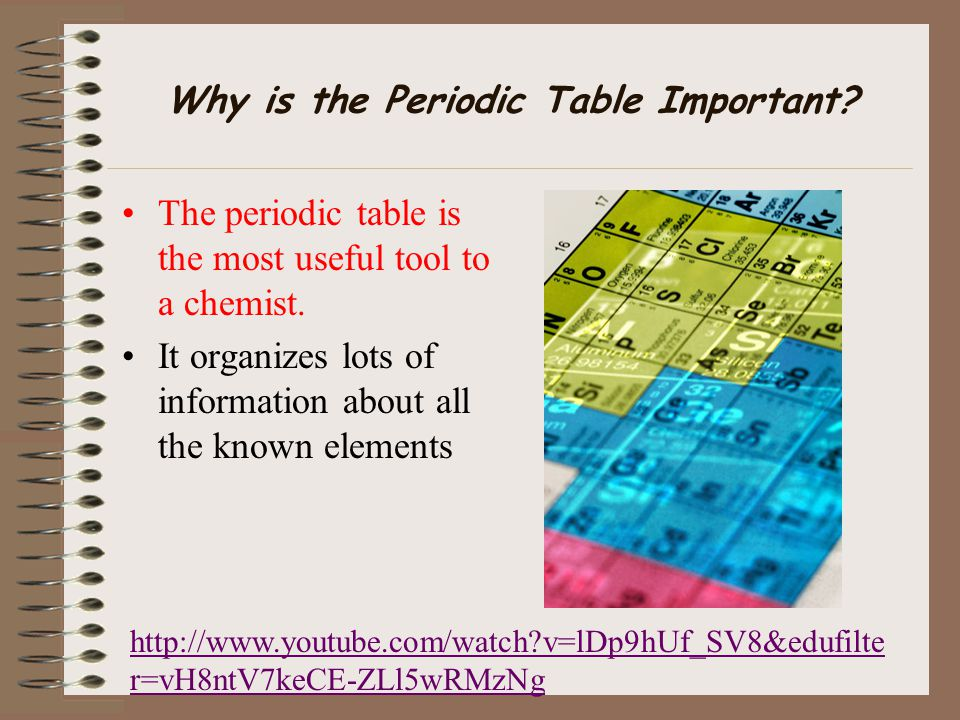 why is the periodic table periodic