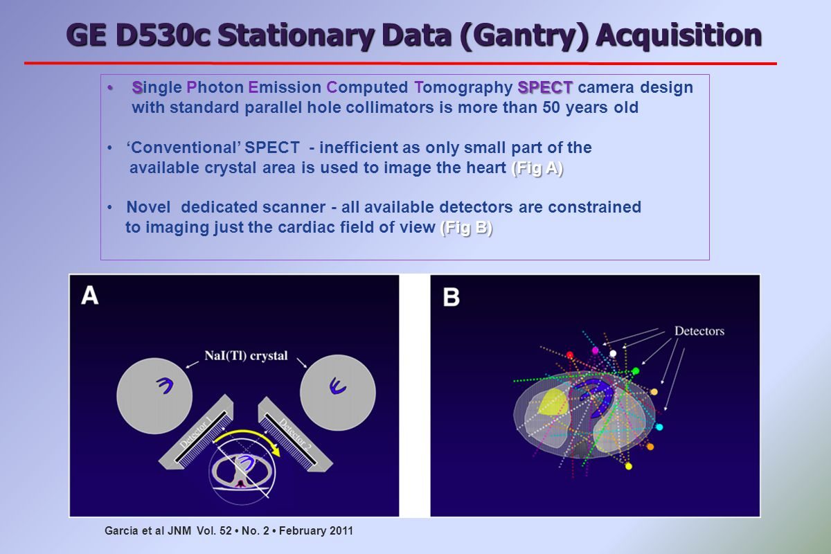 Computed Tomography Data Acquisition : The clinical utility of ultrafast cardiocentric d spect