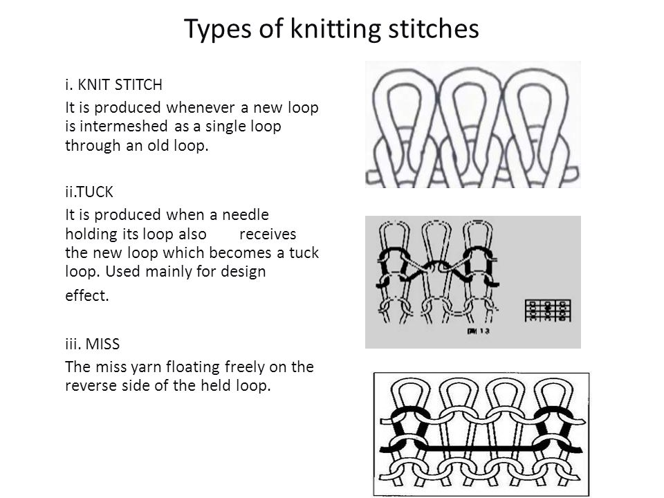 Types Of Knitting Stitches Pictures : KNITTING AND NONWOVEN TECH. - ppt video online download