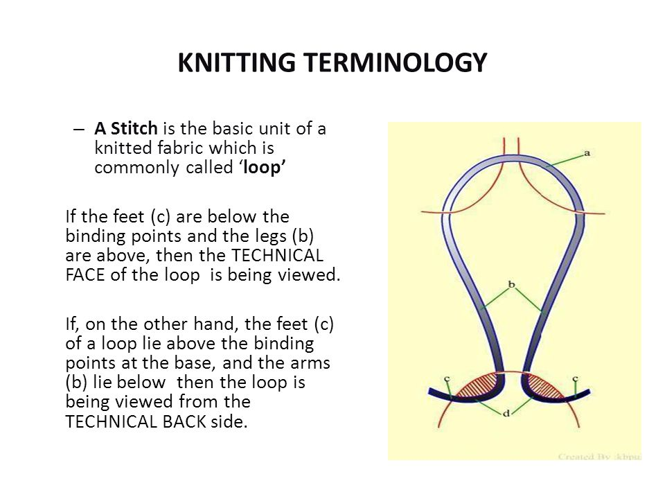 Knitting Terminology Basic Stitches : KNITTING AND NONWOVEN TECH. - ppt video online download