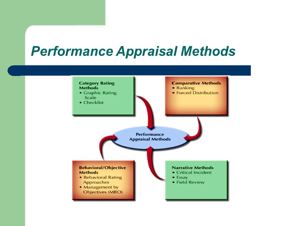 """downloaded credit appraisal technique Credit appraisal is the process by which a lender appraises the creditworthiness of the prospective borrower this normally involves appraising the borrower""""s payment history and."""