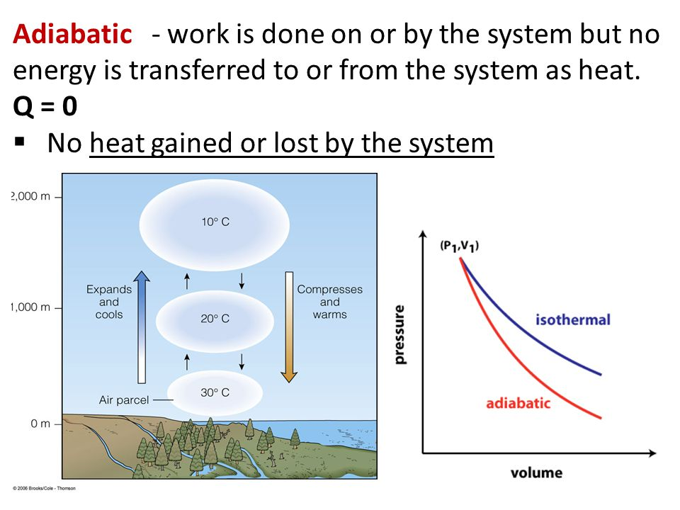 Adiabatic - work is done on or by the system but no energy is transferred to or from the system as heat.