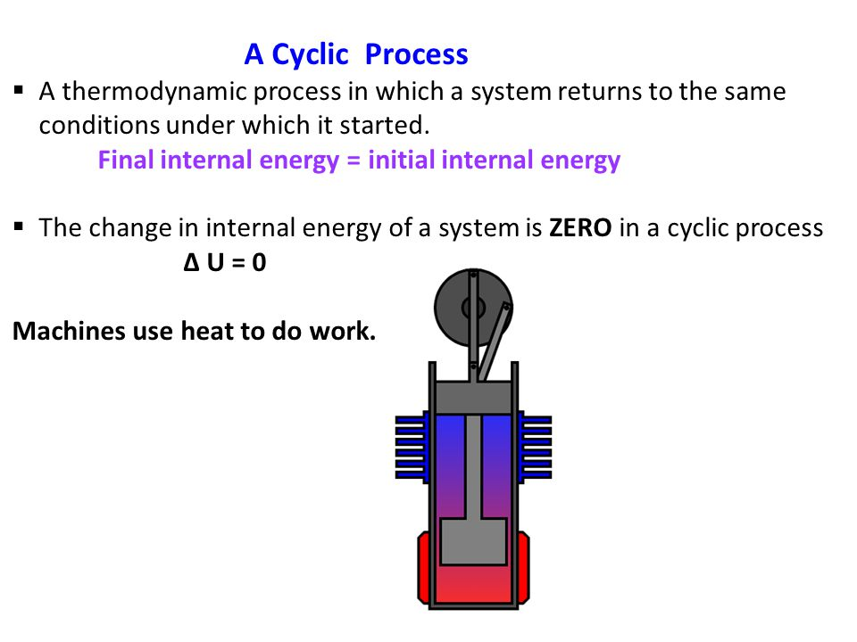 A Cyclic Process A thermodynamic process in which a system returns to the same conditions under which it started.