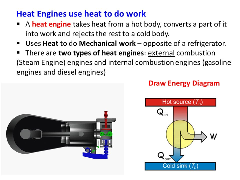Heat Engines use heat to do work