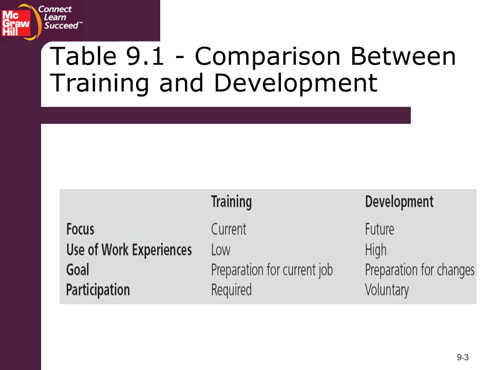 Table Comparison Between Training and Development