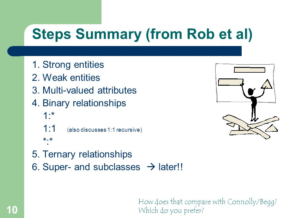Steps Summary (from Rob et al)