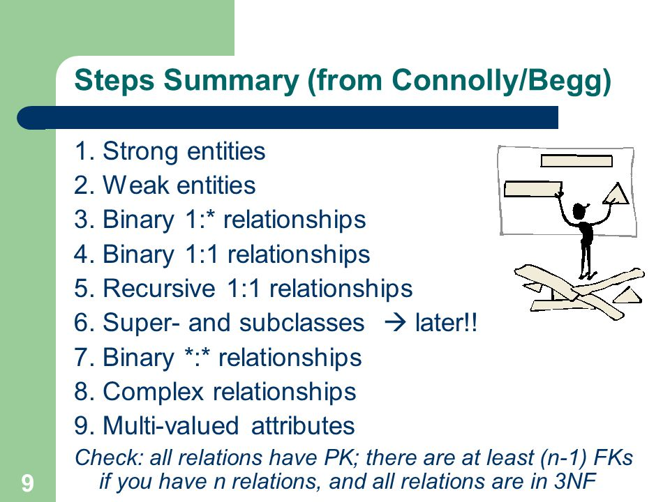 Steps Summary (from Connolly/Begg)