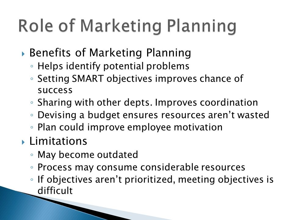 Role of Marketing Planning