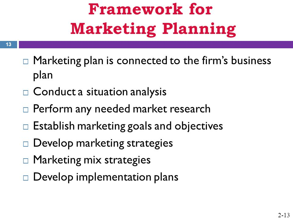 Conduct market analysis business plan