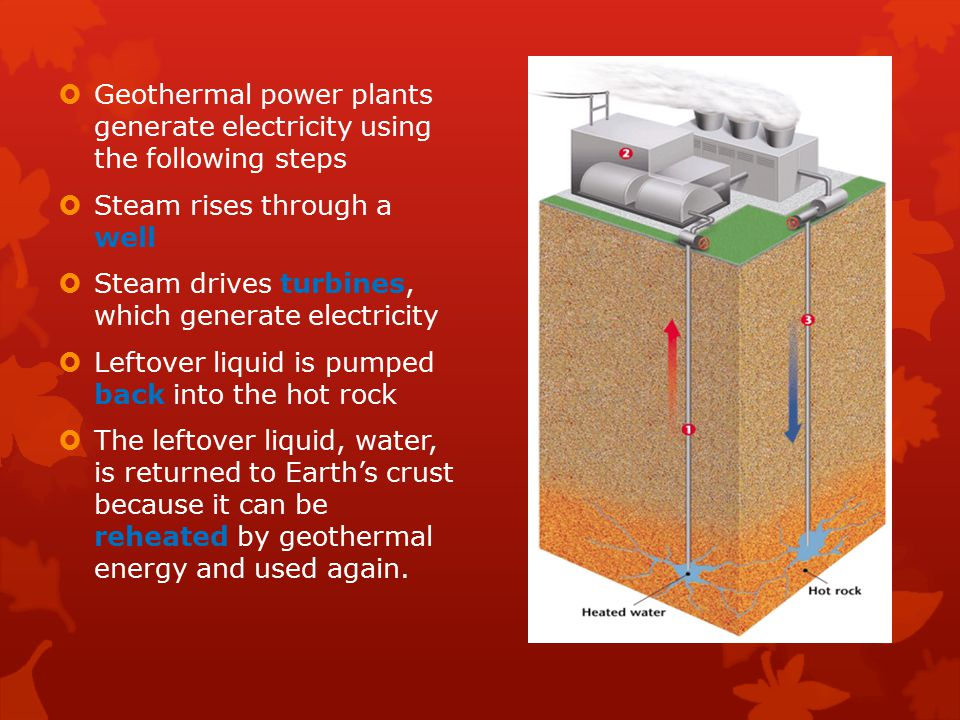 Geothermal power plants generate electricity using the following steps