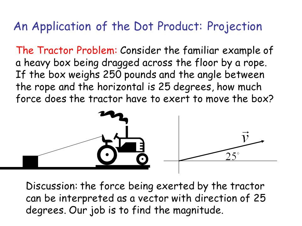 how to find the dot product of 2 vectors