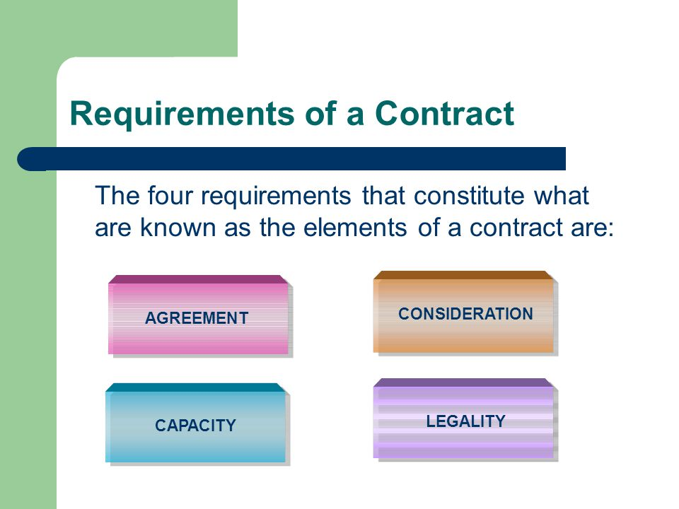 Quiz On Contracts Contract Formation. - Ppt Video Online Download