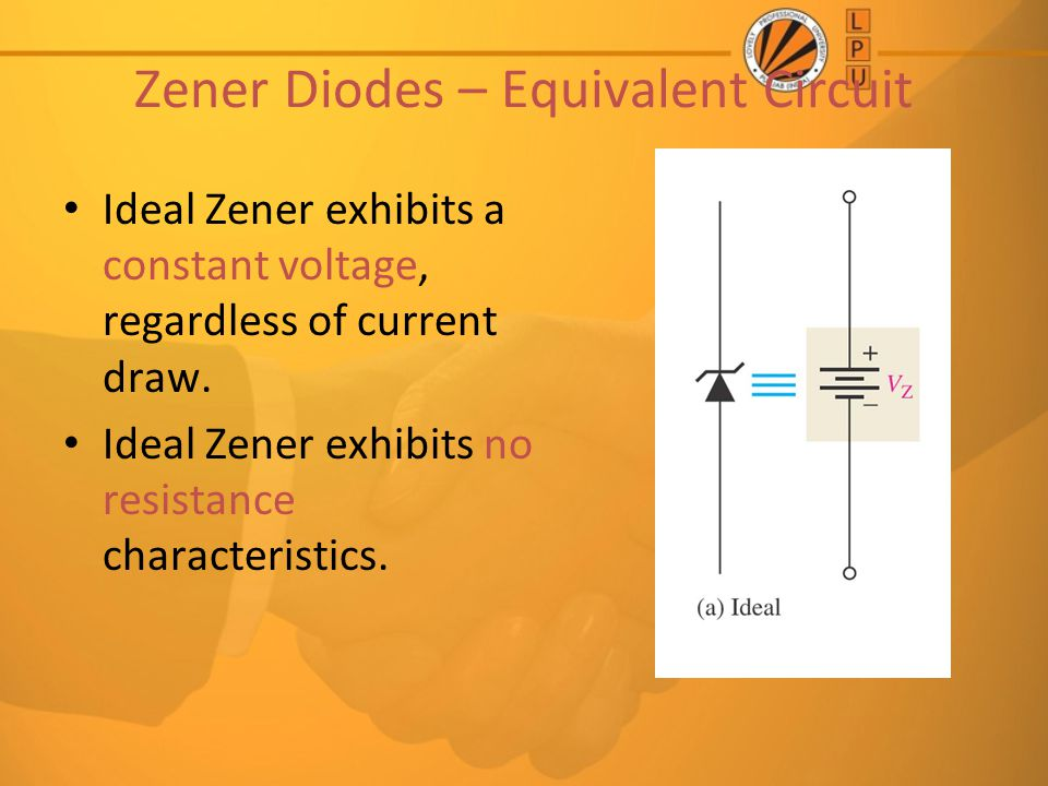 Zener Diodes – Equivalent Circuit
