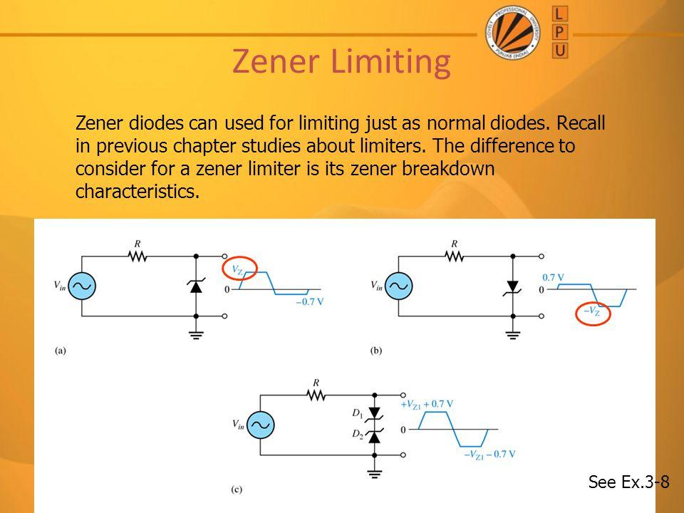 Zener Limiting