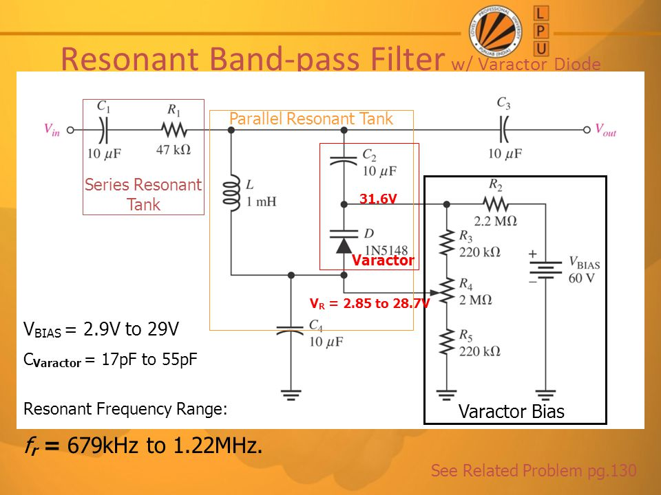 Resonant Band-pass Filter w/ Varactor Diode
