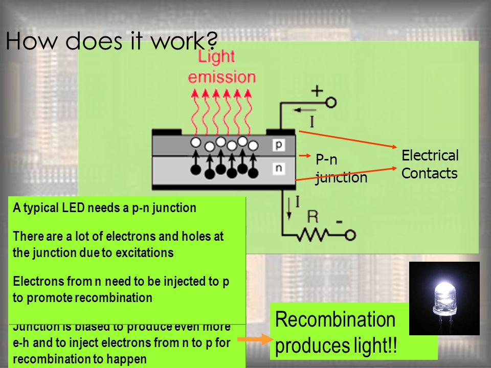 How does it work Recombination produces light!! Electrical Contacts