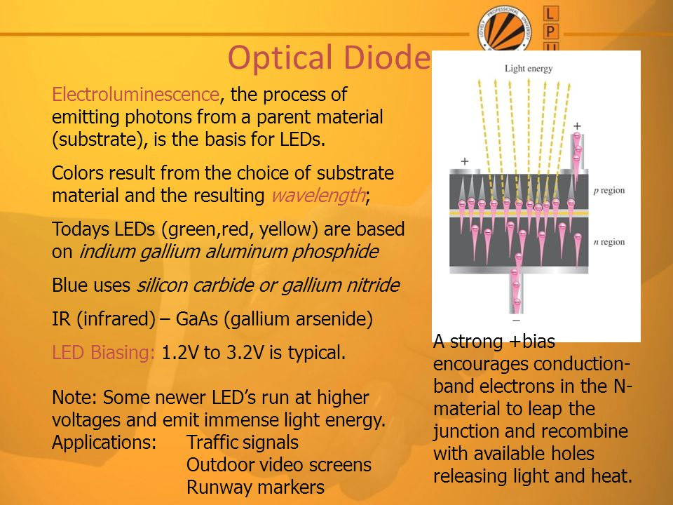 Optical Diodes Electroluminescence, the process of emitting photons from a parent material (substrate), is the basis for LEDs.