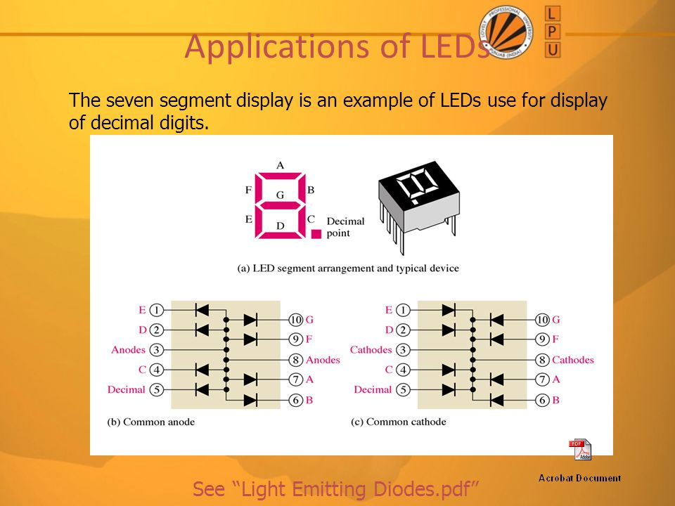 Applications of LEDs See Light Emitting Diodes.pdf