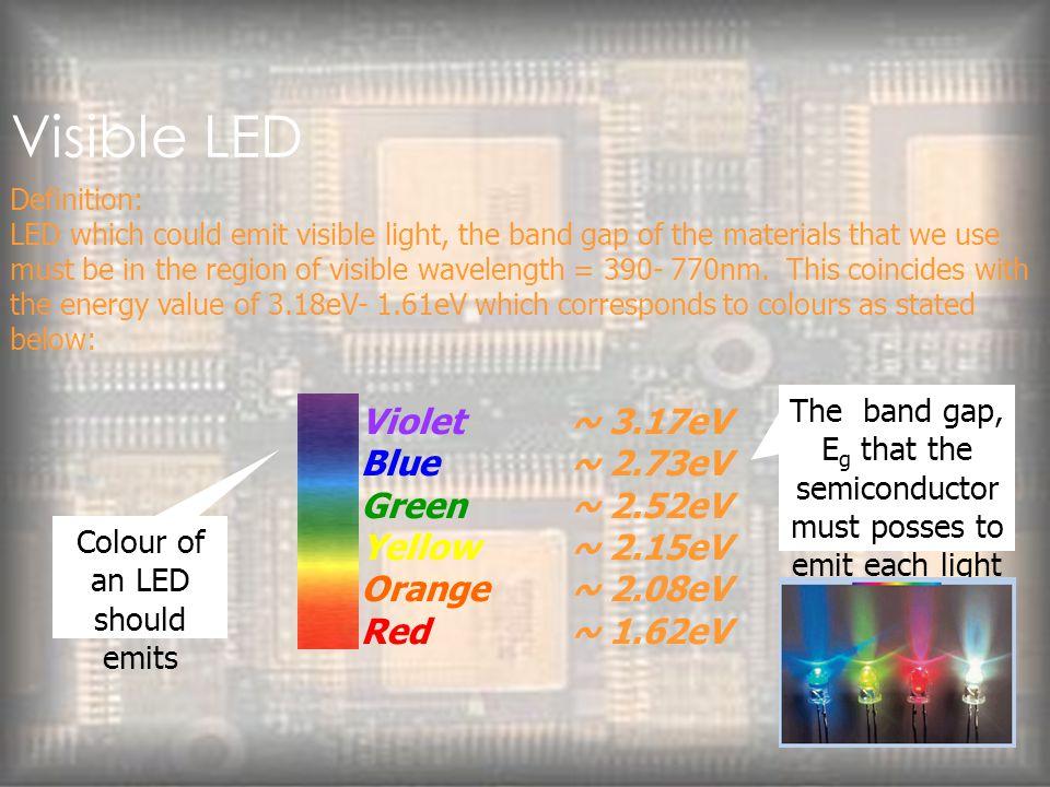 Visible LED Violet ~ 3.17eV Blue ~ 2.73eV Green ~ 2.52eV