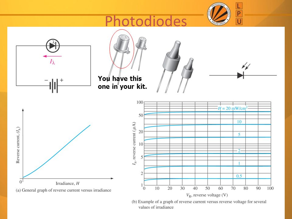 Photodiodes You have this one in your kit.
