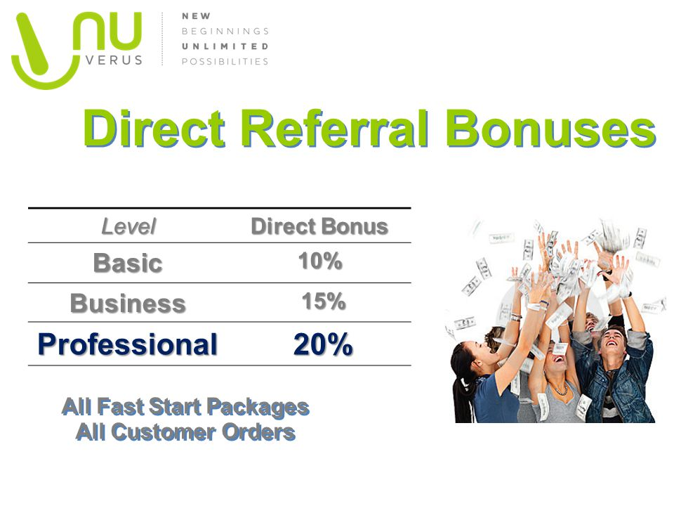 Direct Referral Bonuses