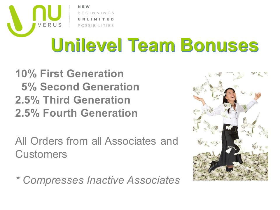 Unilevel Team Bonuses 10% First Generation
