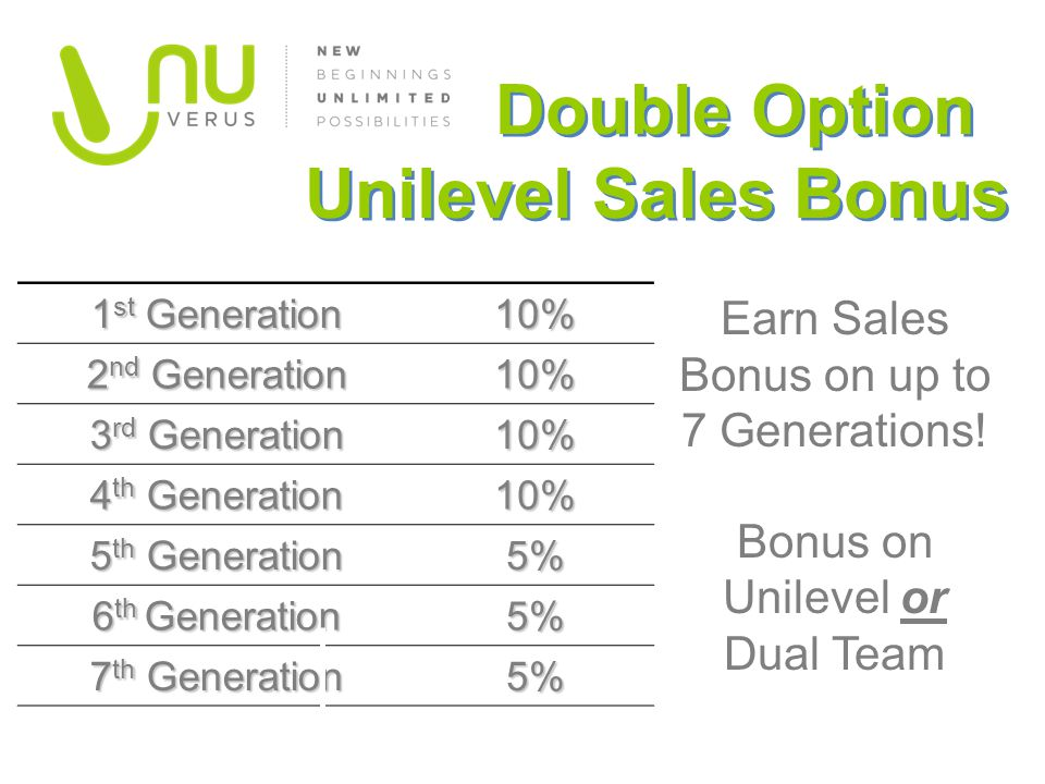 Double Option Unilevel Sales Bonus