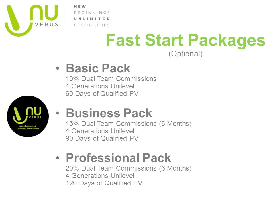 Fast Start Packages (Optional)