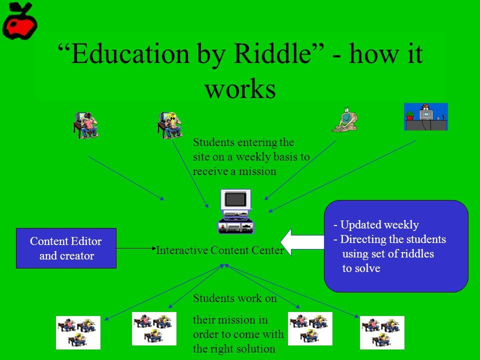 the riddle of education A riddle is a statement or question or phrase having a double or veiled meaning, put forth as a puzzle to be solved riddles are of two types: enigmas.