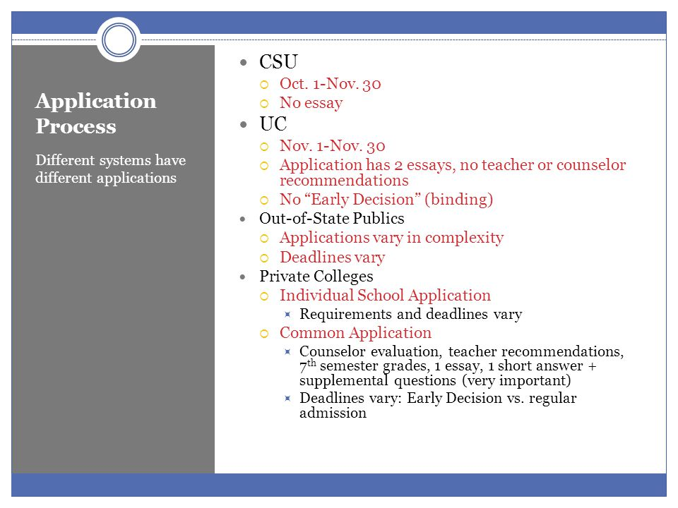 short essay communication process What is short communication what is the value of short communication papers using crr as a peer-reviewed and robust checkpoint in the research process to.